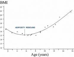 Tabella adiposity rebound