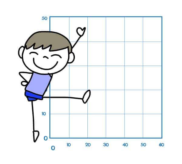 Calcola percentili e curve di crescita