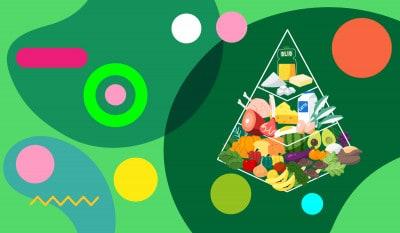 Piramide alimentare illustrazione 2 - alimentazionebambini. It by coop